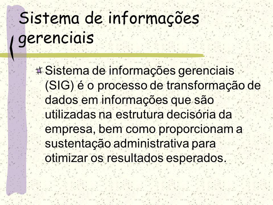 O que é um sistema de informação? Gerenciar – É o processo administrativo (planejamento, organização, direção e controle) voltado para resultados.