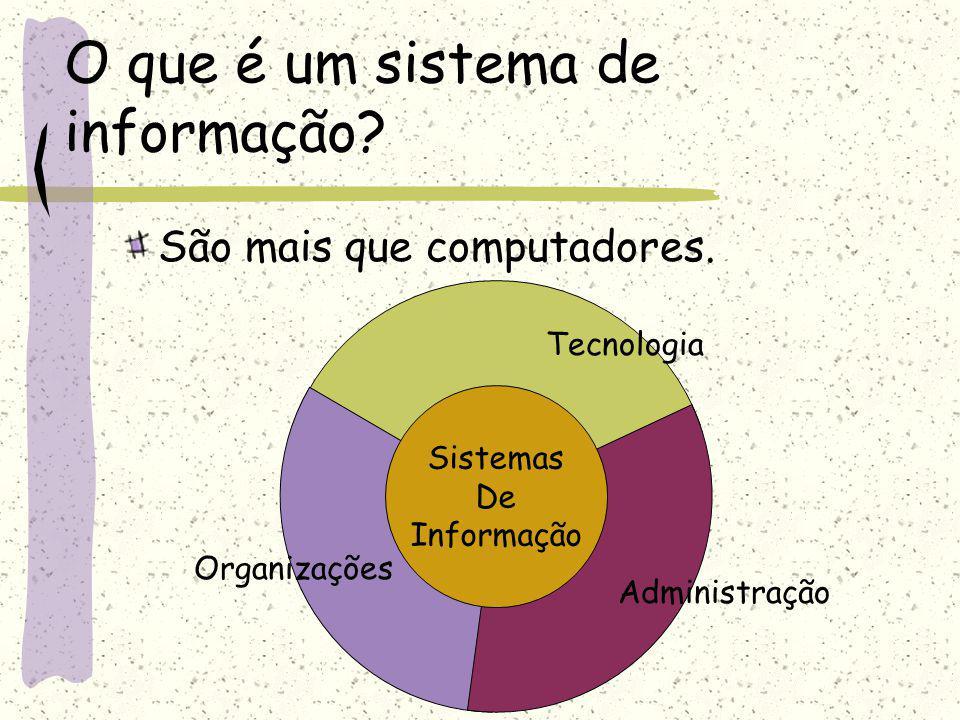 Sistemas de informação Prof. Luiz da Guia