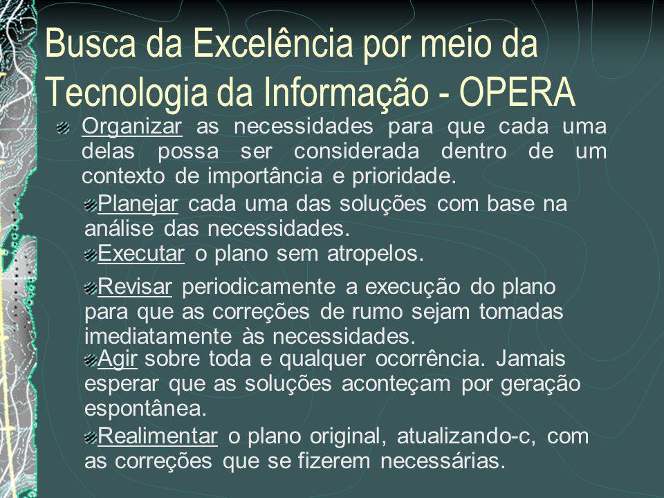 Busca da Excelência por meio da Tecnologia da Informação OPERA