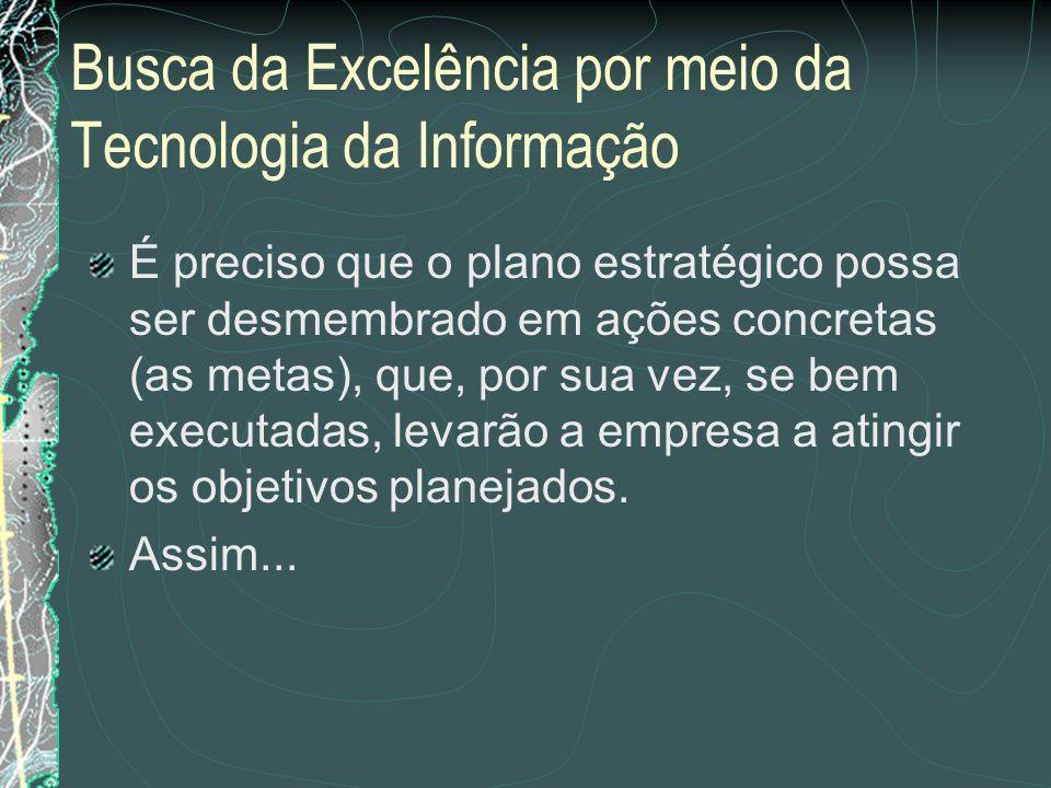 Busca da Excelência por meio da Tecnologia da Informação Precisamos estabelecer a ligação entre o que foi planejado e o que será executado.
