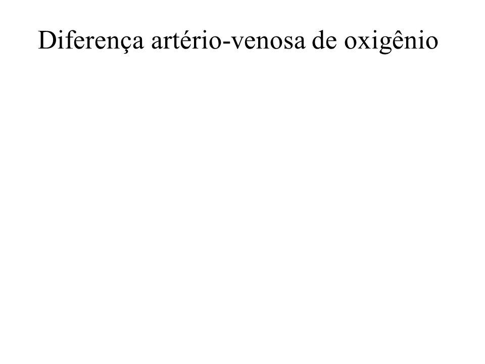 Diferença artério-venosa de oxigênio