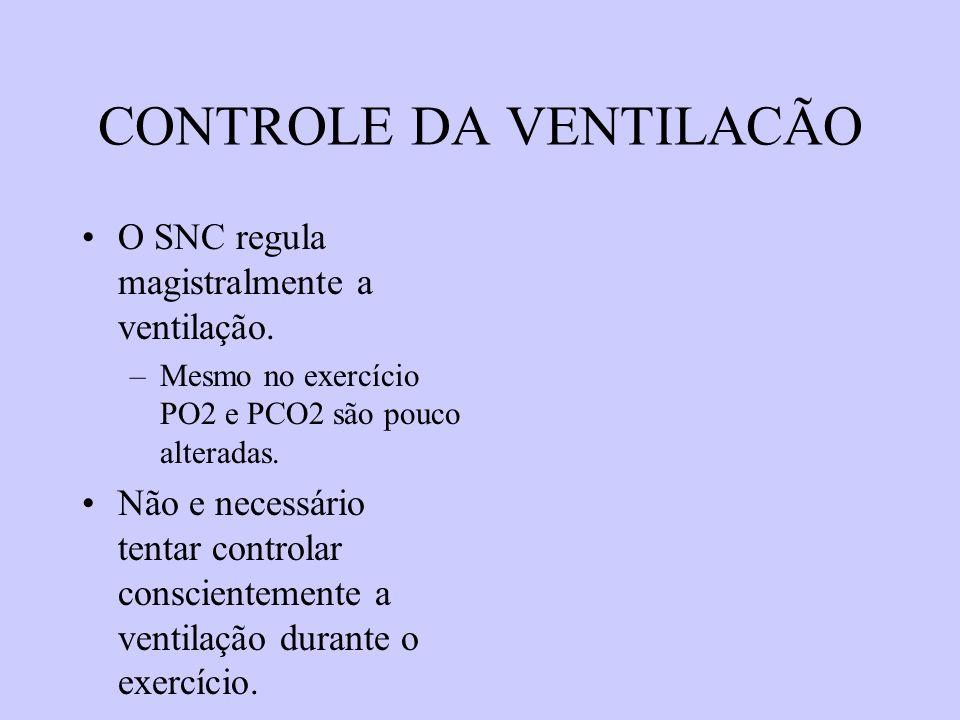 CONTROLE DA VENTILACÃO O SNC regula magistralmente a ventilação. –Mesmo no exercício PO2 e PCO2 são pouco alteradas. Não e necessário tentar controlar