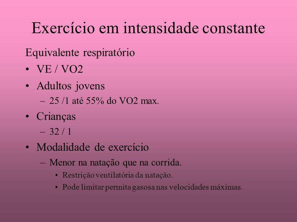 Exercício em intensidade constante Equivalente respiratório VE / VO2 Adultos jovens –25 /1 até 55% do VO2 max. Crianças –32 / 1 Modalidade de exercíci