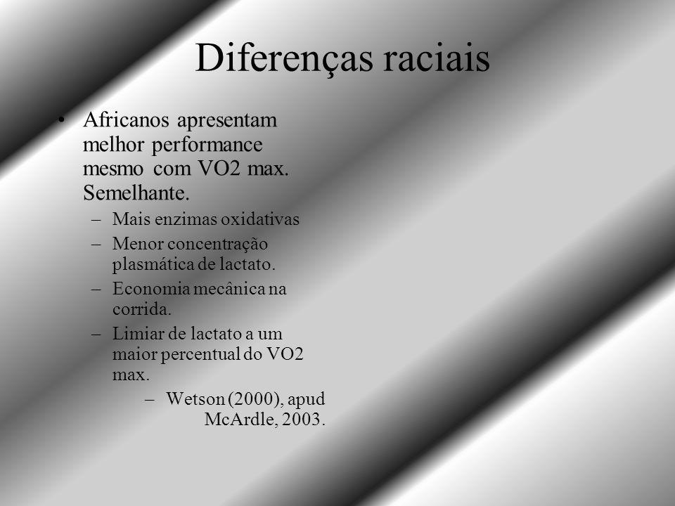 Diferenças raciais Africanos apresentam melhor performance mesmo com VO2 max. Semelhante. –Mais enzimas oxidativas –Menor concentração plasmática de l