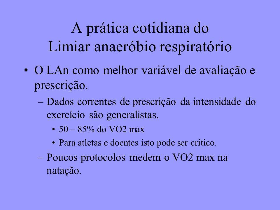 A prática cotidiana do Limiar anaeróbio respiratório O LAn como melhor variável de avaliação e prescrição. –Dados correntes de prescrição da intensida
