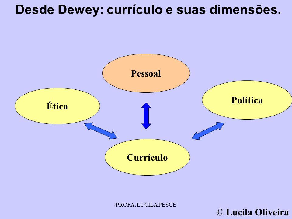 PROFA. LUCILA PESCE Ética Política Currículo © Lucila Oliveira Desde Dewey: currículo e suas dimensões. Pessoal