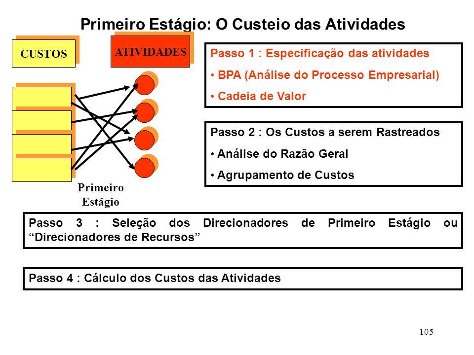 105 Primeiro Estágio: O Custeio das Atividades CUSTOS ATIVIDADES Passo 1 : Especificação das atividades BPA (Análise do Processo Empresarial) Cadeia de Valor Passo 2 : Os Custos a serem Rastreados Análise do Razão Geral Agrupamento de Custos Primeiro Estágio Passo 3 : Seleção dos Direcionadores de Primeiro Estágio ou Direcionadores de Recursos Passo 4 : Cálculo dos Custos das Atividades