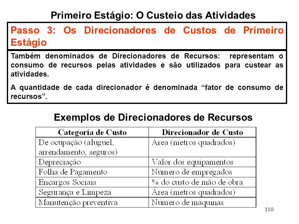110 Também denominados de Direcionadores de Recursos: representam o consumo de recursos pelas atividades e são utilizados para custear as atividades.