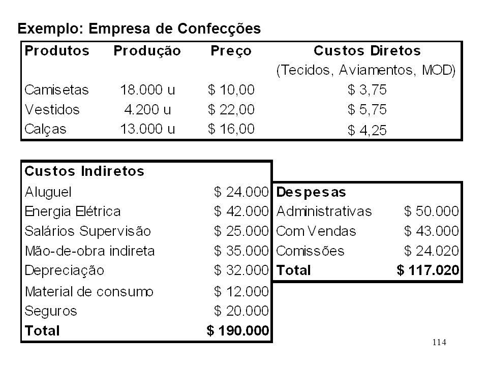 114 Exemplo: Empresa de Confecções