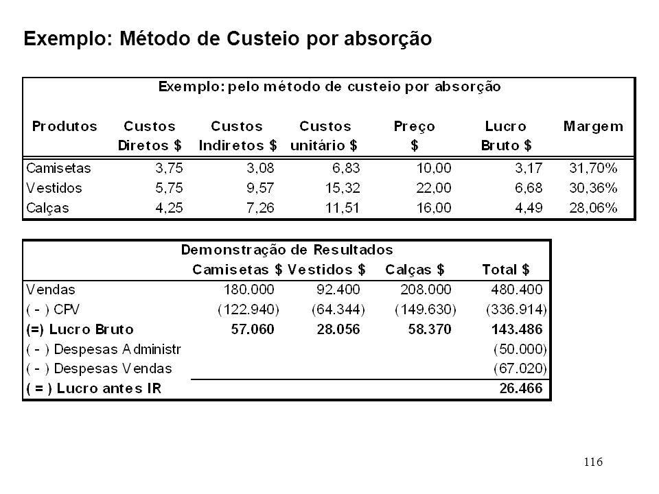 116 Exemplo: Método de Custeio por absorção