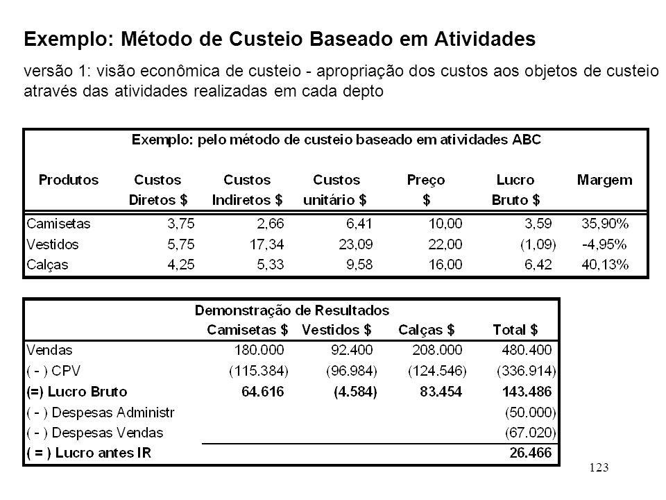 123 Exemplo: Método de Custeio Baseado em Atividades versão 1: visão econômica de custeio - apropriação dos custos aos objetos de custeio através das atividades realizadas em cada depto