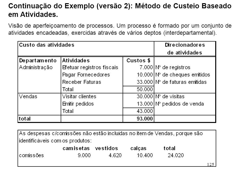 125 Continuação do Exemplo (versão 2): Método de Custeio Baseado em Atividades.