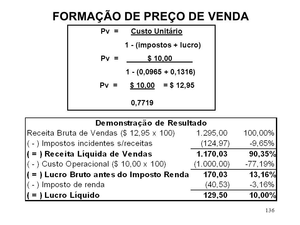 136 FORMAÇÃO DE PREÇO DE VENDA Pv = Custo Unitário 1 - (impostos + lucro) Pv = $ 10,00_____ 1 - (0,0965 + 0,1316) Pv = $ 10,00 = $ 12,95 0,7719
