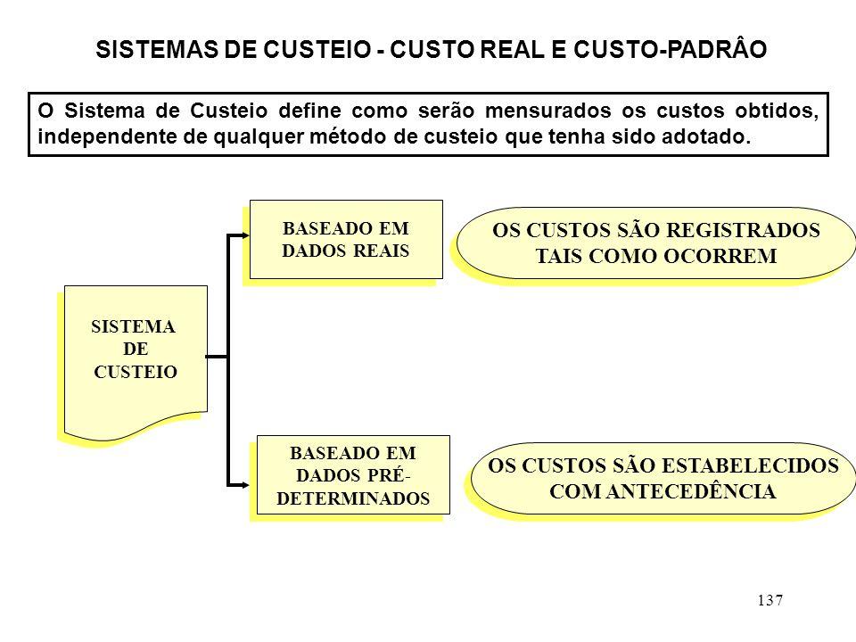 137 SISTEMA DE CUSTEIO SISTEMA DE CUSTEIO BASEADO EM DADOS PRÉ- DETERMINADOS BASEADO EM DADOS PRÉ- DETERMINADOS BASEADO EM DADOS REAIS BASEADO EM DADOS REAIS OS CUSTOS SÃO REGISTRADOS TAIS COMO OCORREM OS CUSTOS SÃO REGISTRADOS TAIS COMO OCORREM OS CUSTOS SÃO ESTABELECIDOS COM ANTECEDÊNCIA OS CUSTOS SÃO ESTABELECIDOS COM ANTECEDÊNCIA SISTEMAS DE CUSTEIO - CUSTO REAL E CUSTO-PADRÂO O Sistema de Custeio define como serão mensurados os custos obtidos, independente de qualquer método de custeio que tenha sido adotado.