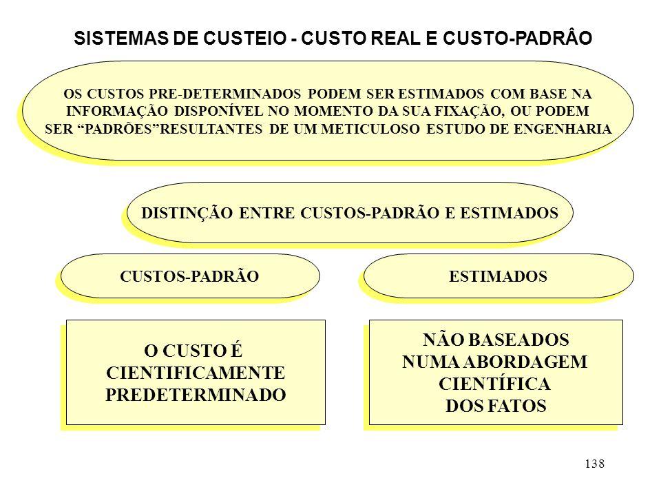 138 OS CUSTOS PRE-DETERMINADOS PODEM SER ESTIMADOS COM BASE NA INFORMAÇÃO DISPONÍVEL NO MOMENTO DA SUA FIXAÇÃO, OU PODEM SER PADRÕESRESULTANTES DE UM METICULOSO ESTUDO DE ENGENHARIA OS CUSTOS PRE-DETERMINADOS PODEM SER ESTIMADOS COM BASE NA INFORMAÇÃO DISPONÍVEL NO MOMENTO DA SUA FIXAÇÃO, OU PODEM SER PADRÕESRESULTANTES DE UM METICULOSO ESTUDO DE ENGENHARIA DISTINÇÃO ENTRE CUSTOS-PADRÃO E ESTIMADOS CUSTOS-PADRÃO ESTIMADOS NÃO BASEADOS NUMA ABORDAGEM CIENTÍFICA DOS FATOS NÃO BASEADOS NUMA ABORDAGEM CIENTÍFICA DOS FATOS O CUSTO É CIENTIFICAMENTE PREDETERMINADO O CUSTO É CIENTIFICAMENTE PREDETERMINADO SISTEMAS DE CUSTEIO - CUSTO REAL E CUSTO-PADRÂO