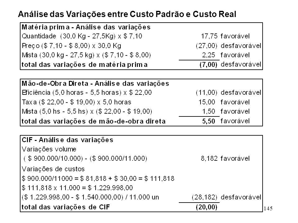 145 Análise das Variações entre Custo Padrão e Custo Real