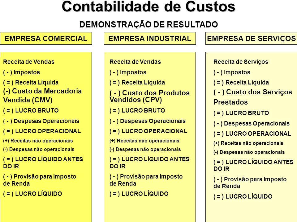 16 DEMONSTRAÇÃO DE RESULTADO Contabilidade de Custos Receita de Vendas ( - ) Impostos ( = ) Receita Líquida (-) Custo da Mercadoria Vendida (CMV) ( = ) LUCRO BRUTO ( - ) Despesas Operacionais ( = ) LUCRO OPERACIONAL (+) Receitas não operacionais (-) Despesas não operacionais ( = ) LUCRO LÍQUIDO ANTES DO IR ( - ) Provisão para Imposto de Renda ( = ) LUCRO LÍQUIDO Receita de Vendas ( - ) Custo da Mercadoria Vendida (CMV) ( = ) LUCRO BRUTO ( - ) Despesas Operacionais ( = ) LUCRO OPERACIONAL (+) Receitas não operacionais (-) Despesas não operacionais ( = ) LUCRO LÍQUIDO ANTES DO IR ( - ) Provisão para Imposto de Renda ( = ) LUCRO LÍQUIDO Receita de Vendas ( - ) Custo da Mercadoria Vendida (CMV) ( = ) LUCRO BRUTO ( - ) Despesas Operacionais ( = ) LUCRO OPERACIONAL (+) Receitas não operacionais (-) Despesas não operacionais ( = ) LUCRO LÍQUIDO ANTES DO IR ( - ) Provisão para Imposto de Renda ( = ) LUCRO LÍQUIDO Receita de Vendas ( - ) Impostos ( = ) Receita Líquida ( - ) Custo dos Produtos Vendidos (CPV) ( = ) LUCRO BRUTO ( - ) Despesas Operacionais ( = ) LUCRO OPERACIONAL (+) Receitas não operacionais (-) Despesas não operacionais ( = ) LUCRO LÍQUIDO ANTES DO IR ( - ) Provisão para Imposto de Renda ( = ) LUCRO LÍQUIDO Receita de Serviços ( - ) Impostos ( = ) Receita Líquida ( - ) Custo dos Serviços Prestados ( = ) LUCRO BRUTO ( - ) Despesas Operacionais ( = ) LUCRO OPERACIONAL (+) Receitas não operacionais (-) Despesas não operacionais ( = ) LUCRO LÍQUIDO ANTES DO IR ( - ) Provisão para Imposto de Renda ( = ) LUCRO LÍQUIDO EMPRESA COMERCIALEMPRESA INDUSTRIALEMPRESA DE SERVIÇOS