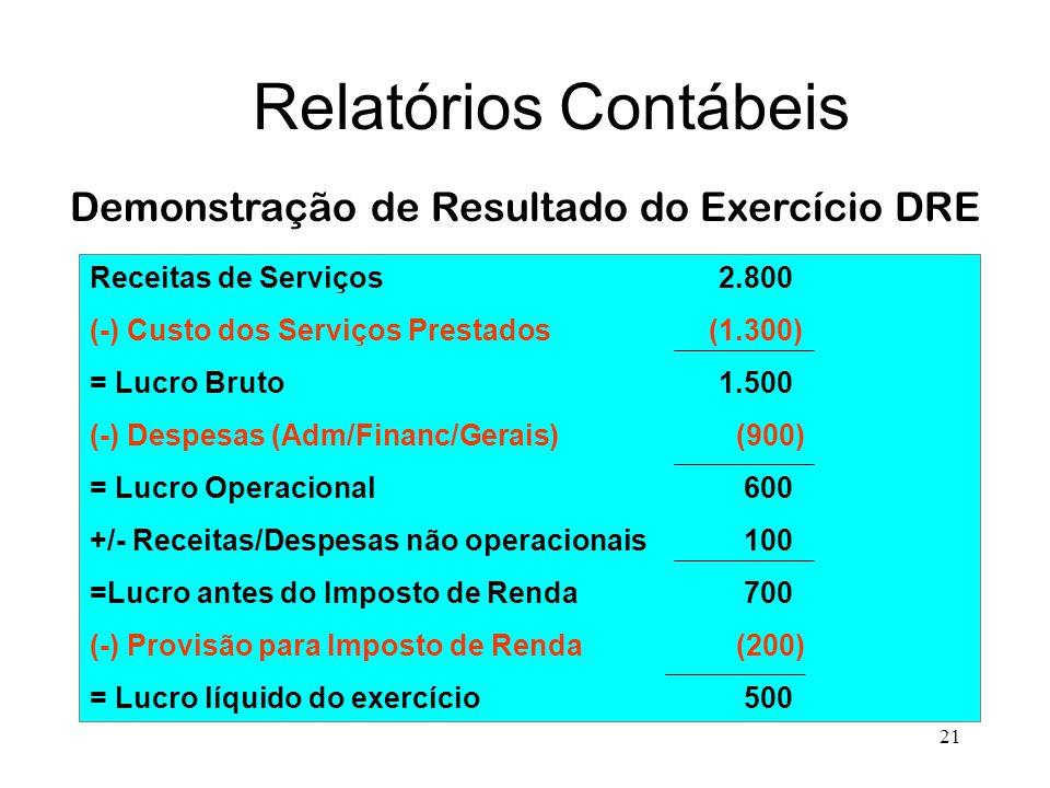 21 Relatórios Contábeis Demonstração de Resultado do Exercício DRE Receitas de Serviços 2.800 (-) Custo dos Serviços Prestados (1.300) = Lucro Bruto 1.500 (-) Despesas (Adm/Financ/Gerais) (900) = Lucro Operacional 600 +/- Receitas/Despesas não operacionais 100 =Lucro antes do Imposto de Renda 700 (-) Provisão para Imposto de Renda (200) = Lucro líquido do exercício 500