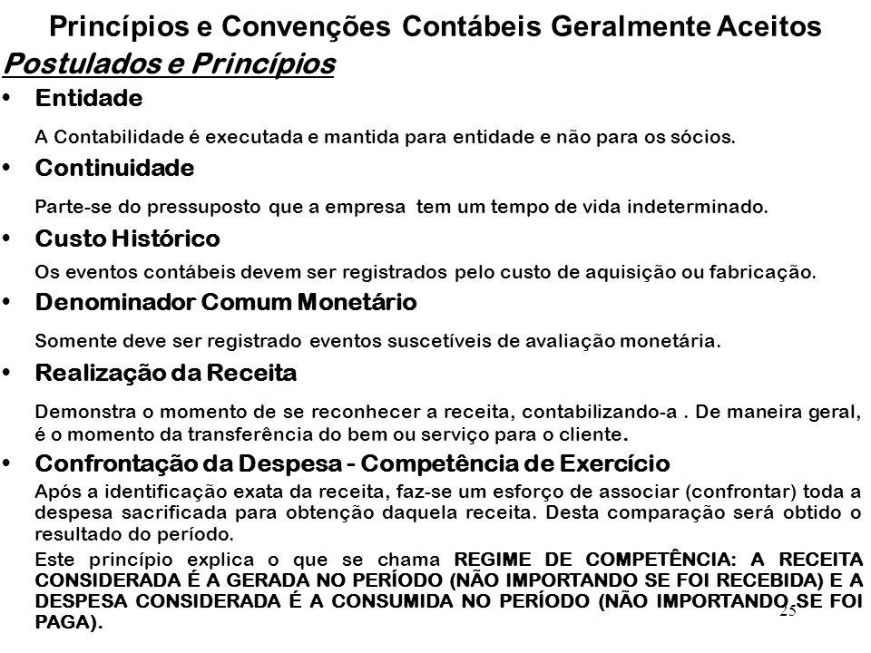 25 Princípios e Convenções Contábeis Geralmente Aceitos Postulados e Princípios Entidade A Contabilidade é executada e mantida para entidade e não para os sócios.