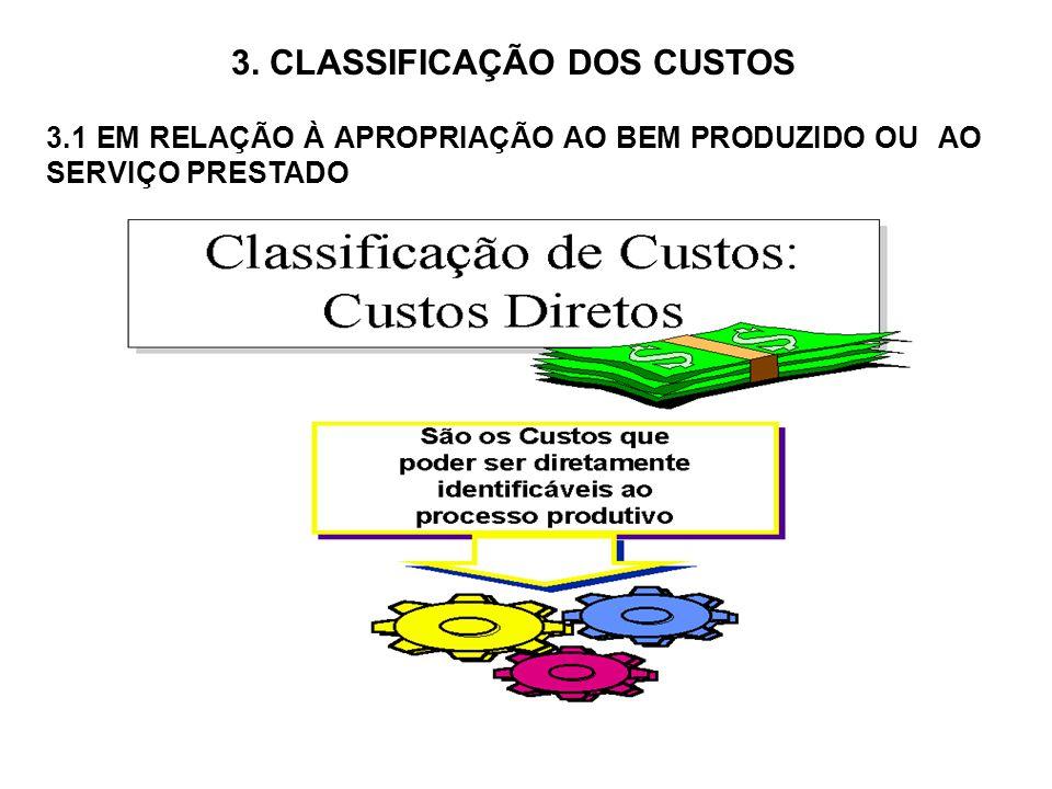 30 3. CLASSIFICAÇÃO DOS CUSTOS 3.1 EM RELAÇÃO À APROPRIAÇÃO AO BEM PRODUZIDO OU AO SERVIÇO PRESTADO