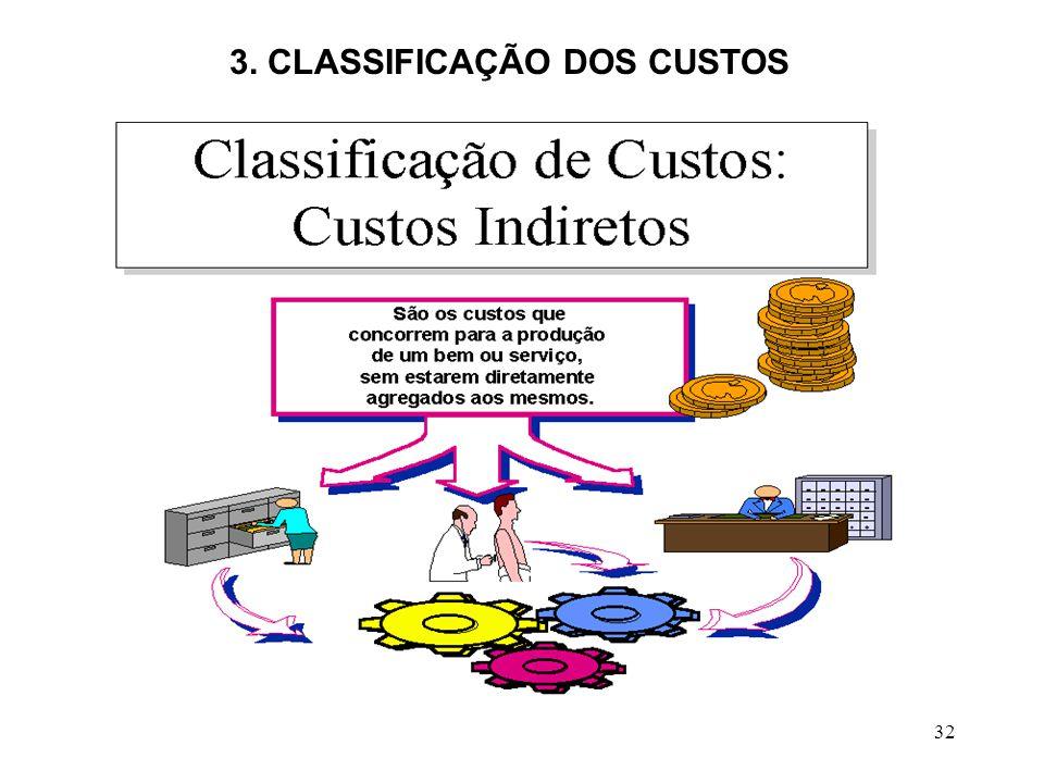 32 3. CLASSIFICAÇÃO DOS CUSTOS