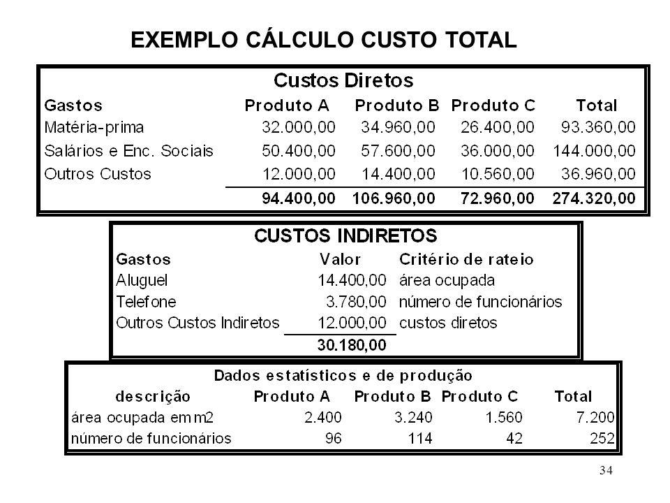 34 EXEMPLO CÁLCULO CUSTO TOTAL
