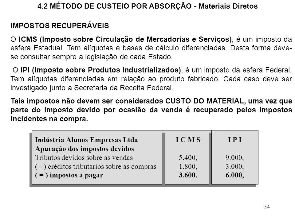 54 4.2 MÉTODO DE CUSTEIO POR ABSORÇÃO - Materiais Diretos IMPOSTOS RECUPERÁVEIS O ICMS (Imposto sobre Circulação de Mercadorias e Serviços), é um imposto da esfera Estadual.