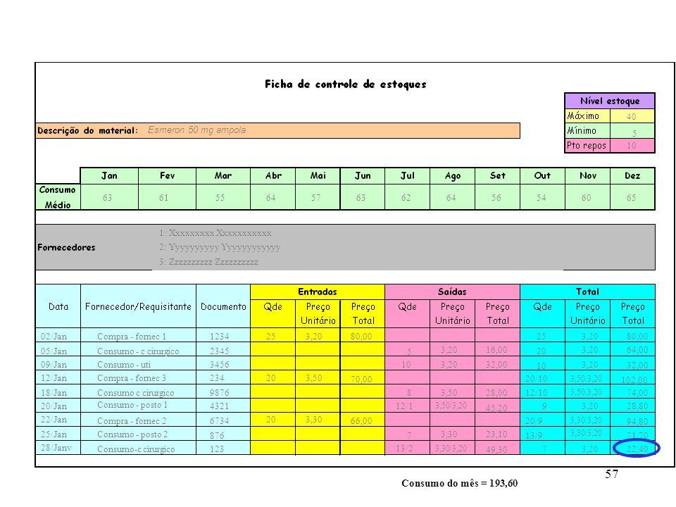 57 Métodos de avaliação de estoques - UEPS/LIFO