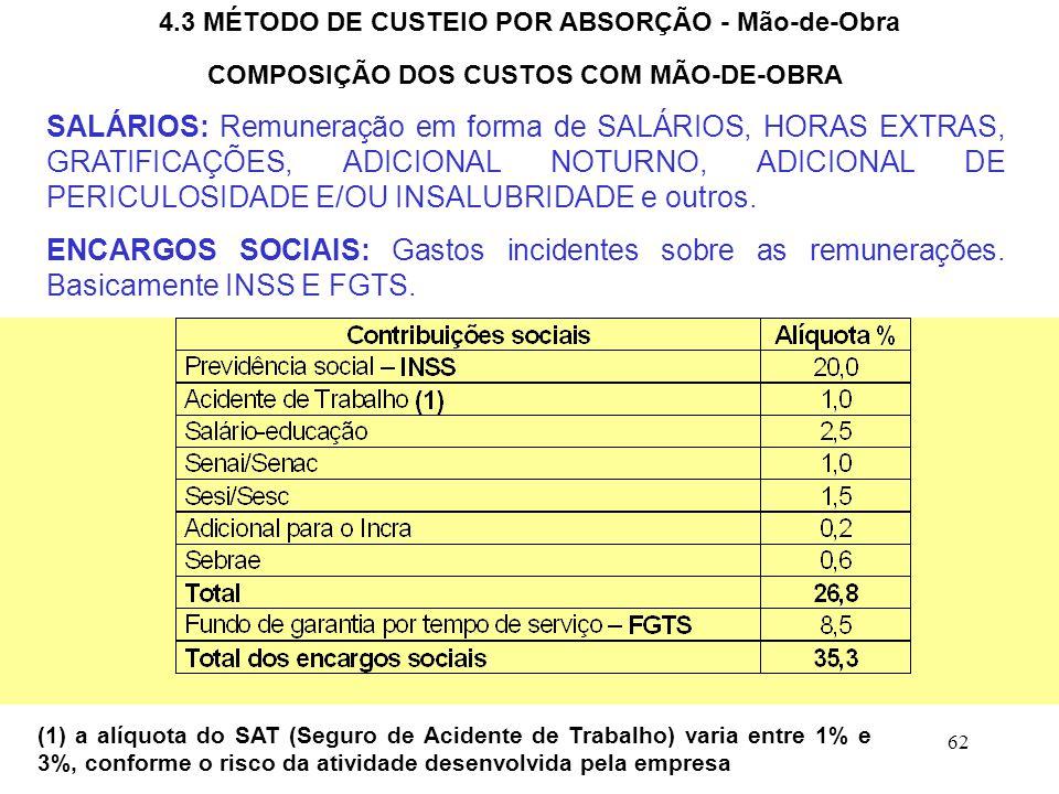 62 4.3 MÉTODO DE CUSTEIO POR ABSORÇÃO - Mão-de-Obra COMPOSIÇÃO DOS CUSTOS COM MÃO-DE-OBRA SALÁRIOS: Remuneração em forma de SALÁRIOS, HORAS EXTRAS, GRATIFICAÇÕES, ADICIONAL NOTURNO, ADICIONAL DE PERICULOSIDADE E/OU INSALUBRIDADE e outros.
