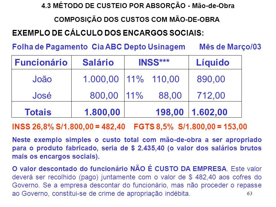 63 4.3 MÉTODO DE CUSTEIO POR ABSORÇÃO - Mão-de-Obra COMPOSIÇÃO DOS CUSTOS COM MÃO-DE-OBRA EXEMPLO DE CÁLCULO DOS ENCARGOS SOCIAIS: Folha de Pagamento Cia ABC Depto Usinagem Mês de Março/03 Funcionário Salário INSS*** Líquido João 1.000,00 11% 110,00 890,00 José 800,00 11% 88,00 712,00 Totais 1.800,00 198,00 1.602,00 INSS 26,8% S/1.800,00 = 482,40 FGTS 8,5% S/1.800,00 = 153,00 Neste exemplo simples o custo total com mão-de-obra a ser apropriado para o produto fabricado, seria de $ 2.435,40 (o valor dos salários brutos mais os encargos sociais).