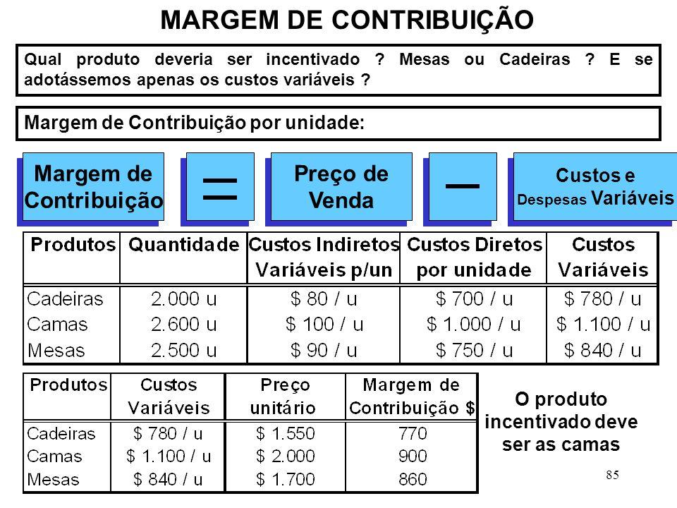 85 MARGEM DE CONTRIBUIÇÃO Qual produto deveria ser incentivado .