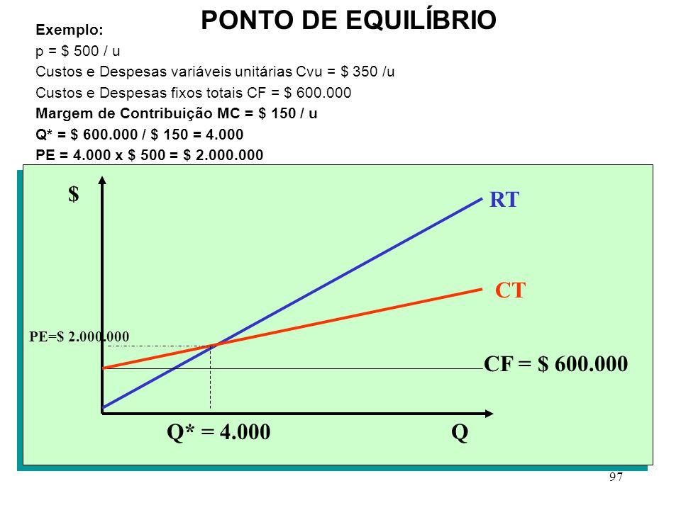 97 PONTO DE EQUILÍBRIO CT CF = $ 600.000 Q $ Q* = 4.000 PE=$ 2.000.000 RT Exemplo: p = $ 500 / u Custos e Despesas variáveis unitárias Cvu = $ 350 /u Custos e Despesas fixos totais CF = $ 600.000 Margem de Contribuição MC = $ 150 / u Q* = $ 600.000 / $ 150 = 4.000 PE = 4.000 x $ 500 = $ 2.000.000