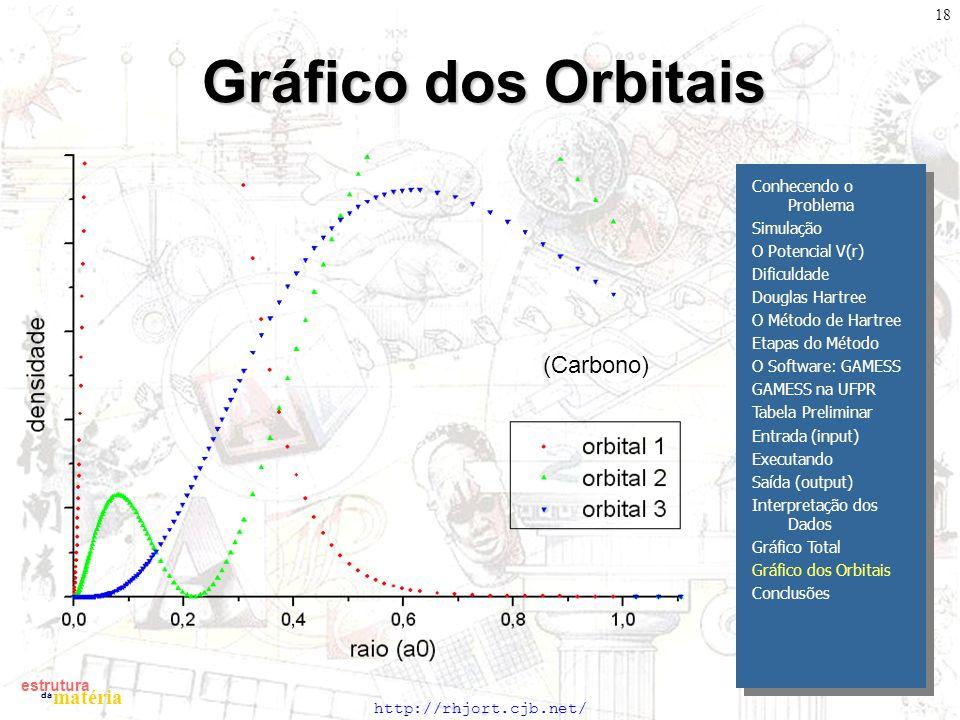http://rhjort.cjb.net/ estrutura matéria da 18 Gráfico dos Orbitais Conhecendo o Problema Simulação O Potencial V(r) Dificuldade Douglas Hartree O Método de Hartree Etapas do Método O Software: GAMESS GAMESS na UFPR Tabela Preliminar Entrada (input) Executando Saída (output) Interpretação dos Dados Gráfico Total Gráfico dos Orbitais Conclusões (Carbono)