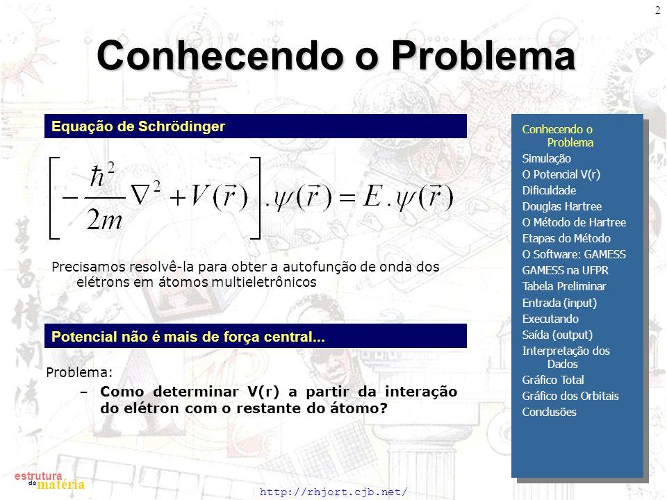 http://rhjort.cjb.net/ estrutura matéria da 2 Conhecendo o Problema Simulação O Potencial V(r) Dificuldade Douglas Hartree O Método de Hartree Etapas do Método O Software: GAMESS GAMESS na UFPR Tabela Preliminar Entrada (input) Executando Saída (output) Interpretação dos Dados Gráfico Total Gráfico dos Orbitais Conclusões Equação de Schrödinger Potencial não é mais de força central...