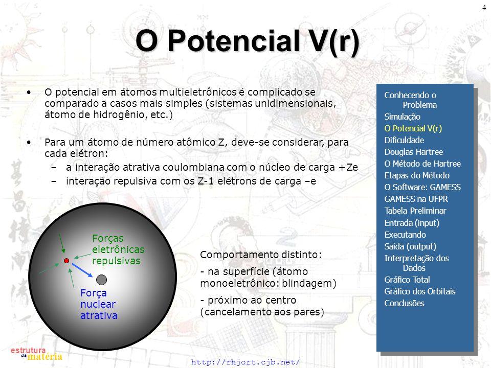 http://rhjort.cjb.net/ estrutura matéria da 4 O potencial em átomos multieletrônicos é complicado se comparado a casos mais simples (sistemas unidimensionais, átomo de hidrogênio, etc.) Para um átomo de número atômico Z, deve-se considerar, para cada elétron: –a interação atrativa coulombiana com o núcleo de carga +Ze –interação repulsiva com os Z-1 elétrons de carga –e Forças eletrônicas repulsivas Força nuclear atrativa O Potencial V(r) Comportamento distinto: - na superfície (átomo monoeletrônico: blindagem) - próximo ao centro (cancelamento aos pares) Conhecendo o Problema Simulação O Potencial V(r) Dificuldade Douglas Hartree O Método de Hartree Etapas do Método O Software: GAMESS GAMESS na UFPR Tabela Preliminar Entrada (input) Executando Saída (output) Interpretação dos Dados Gráfico Total Gráfico dos Orbitais Conclusões