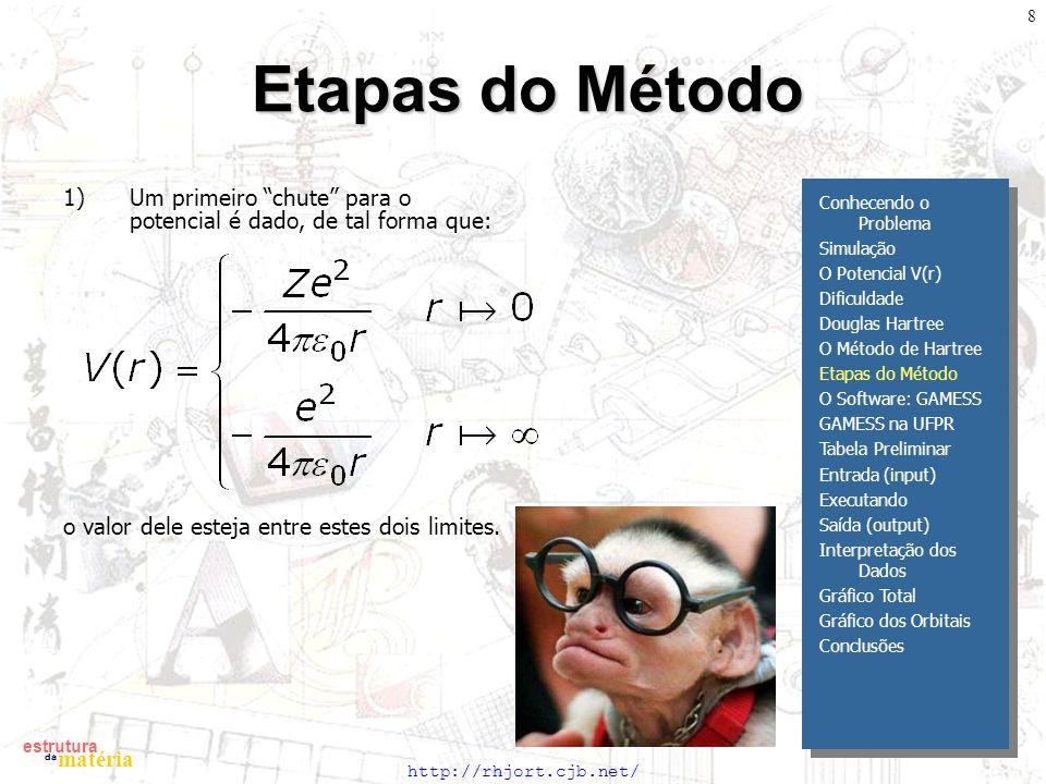 http://rhjort.cjb.net/ estrutura matéria da 8 Etapas do Método 1)Um primeiro chute para o potencial é dado, de tal forma que: o valor dele esteja entr