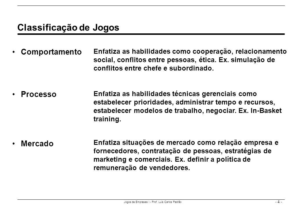 - 4 - Jogos de Empresas I - Prof. Luís Carlos Padrão Comportamento Classificação de Jogos Enfatiza as habilidades como cooperação, relacionamento soci