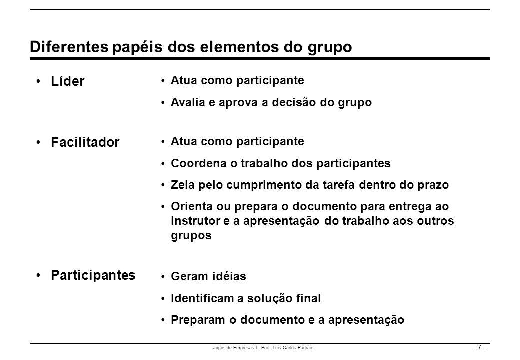 - 7 - Jogos de Empresas I - Prof. Luís Carlos Padrão Líder Diferentes papéis dos elementos do grupo Atua como participante Avalia e aprova a decisão d