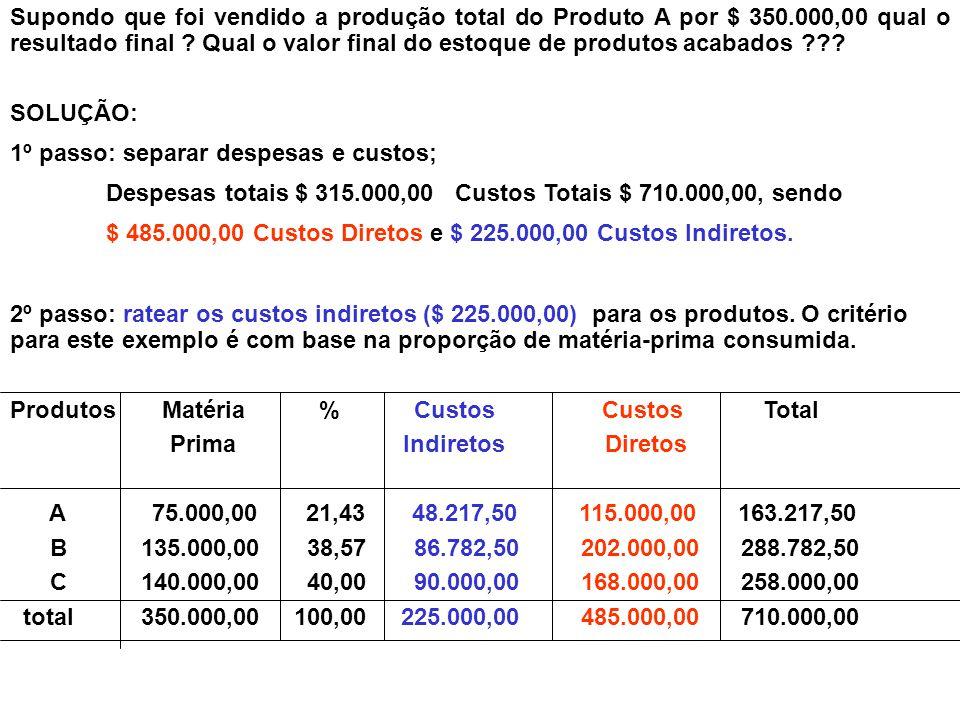 Supondo que foi vendido a produção total do Produto A por $ 350.000,00 qual o resultado final ? Qual o valor final do estoque de produtos acabados ???