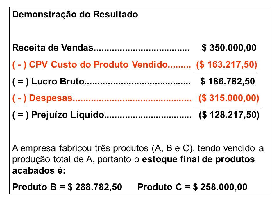 CUSTOS INDIRETOS $ 225.000 CUSTOS INDIRETOS $ 225.000 CUSTOS DIRETOS $ 485.000 CUSTOS DIRETOS $ 485.000 D E S P E S A S $ 315.000 D E S P E S A S $ 315.000 RATEIO: Critério MOD (mão-de-obra direta) RATEIO: Critério MOD (mão-de-obra direta) PROD.A: $ 163.217,50, B: $ 288.782,50, C: 258.000,00 TOTAL $ 710.000,00 PROD.A: $ 163.217,50, B: $ 288.782,50, C: 258.000,00 TOTAL $ 710.000,00 C P V*** Produto A: $ 163.217,50 C P V*** Produto A: $ 163.217,50 R E S U L T A D O S Prejuízo de ($ 128.217,50) R E S U L T A D O S Prejuízo de ($ 128.217,50) R E C E I T A S Vendas Prod A: $ 350.000,00 R E C E I T A S Vendas Prod A: $ 350.000,00 *** CPV Custo dos Produtos Vendidos Exemplo do Método de Custeio por Absorção