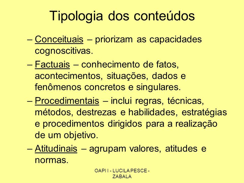 OAPI I - LUCILA PESCE - ZABALA Tipologia dos conteúdos –Conceituais – priorizam as capacidades cognoscitivas. –Factuais – conhecimento de fatos, acont