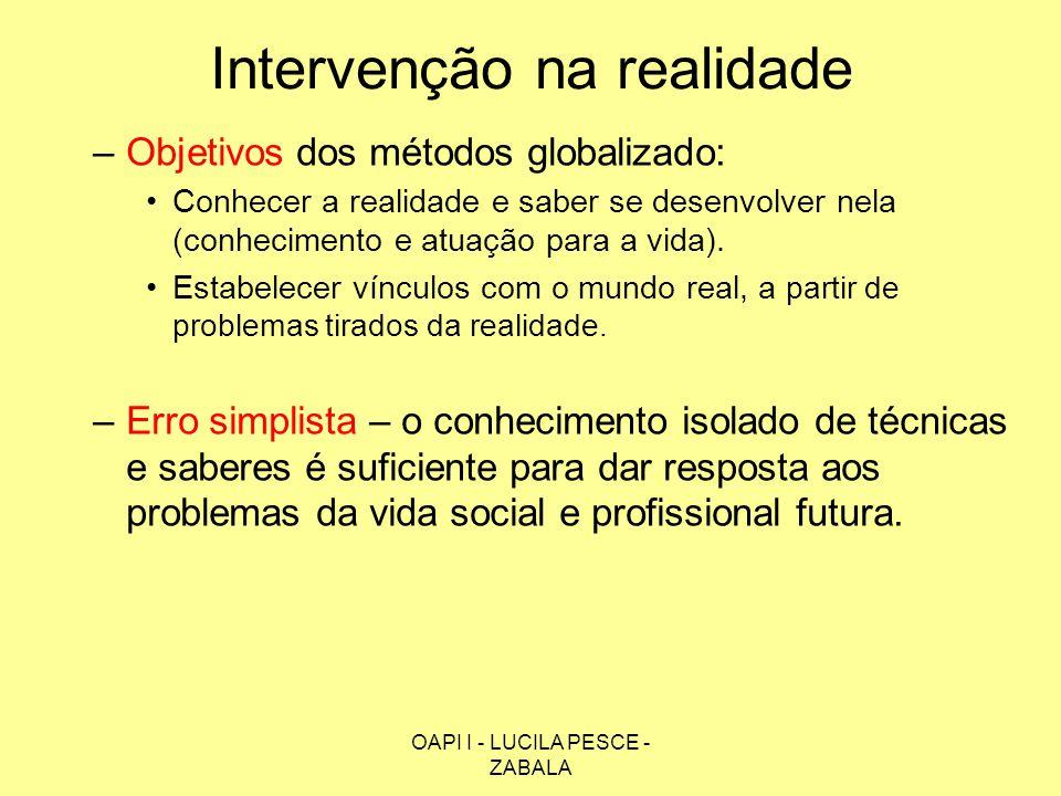 OAPI I - LUCILA PESCE - ZABALA Intervenção na realidade –Objetivos dos métodos globalizado: Conhecer a realidade e saber se desenvolver nela (conhecim