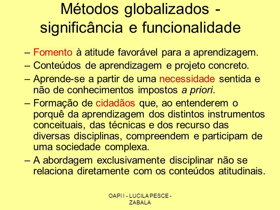 OAPI I - LUCILA PESCE - ZABALA Métodos globalizados - significância e funcionalidade –Fomento à atitude favorável para a aprendizagem. –Conteúdos de a