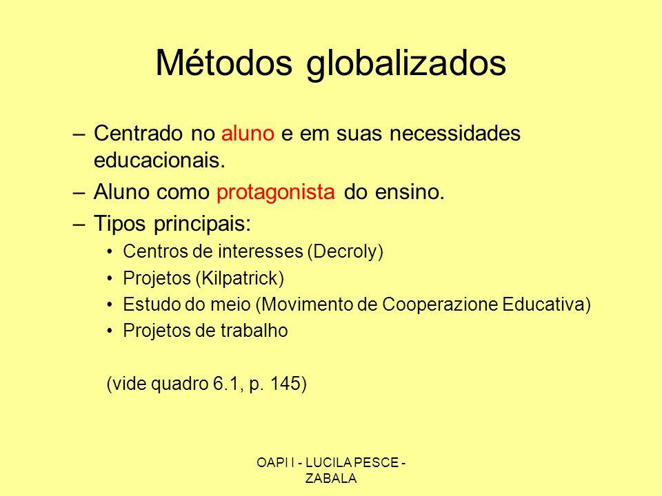 OAPI I - LUCILA PESCE - ZABALA Métodos globalizados –Centrado no aluno e em suas necessidades educacionais. –Aluno como protagonista do ensino. –Tipos
