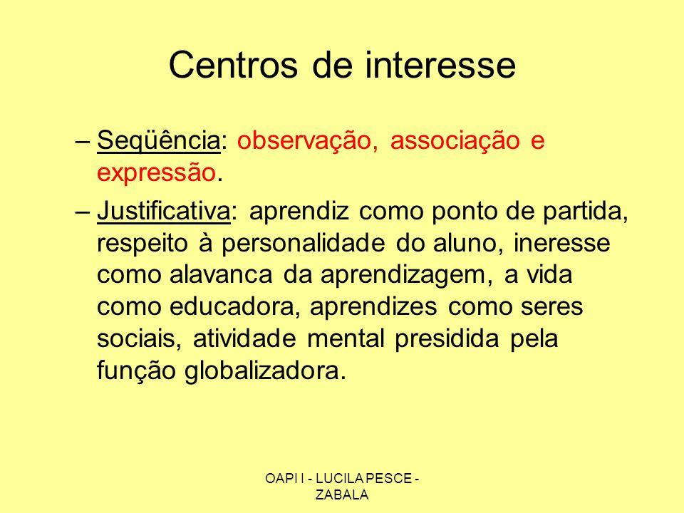 OAPI I - LUCILA PESCE - ZABALA Centros de interesse –Seqüência: observação, associação e expressão. –Justificativa: aprendiz como ponto de partida, re