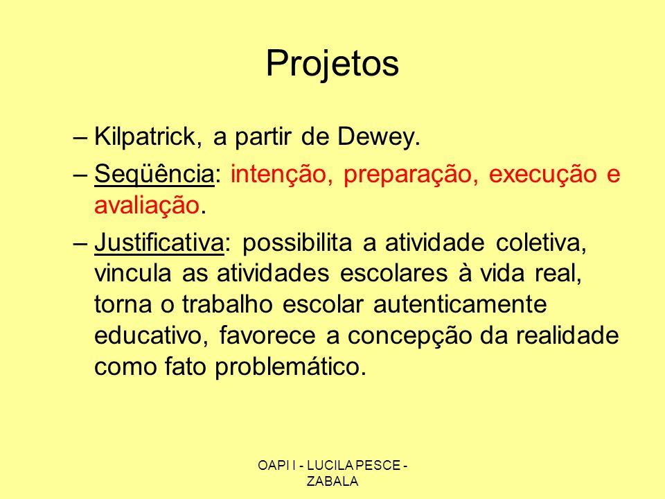 OAPI I - LUCILA PESCE - ZABALA Projetos –Kilpatrick, a partir de Dewey. –Seqüência: intenção, preparação, execução e avaliação. –Justificativa: possib