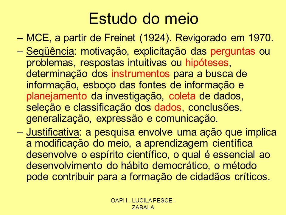 OAPI I - LUCILA PESCE - ZABALA Estudo do meio –MCE, a partir de Freinet (1924). Revigorado em 1970. –Seqüência: motivação, explicitação das perguntas
