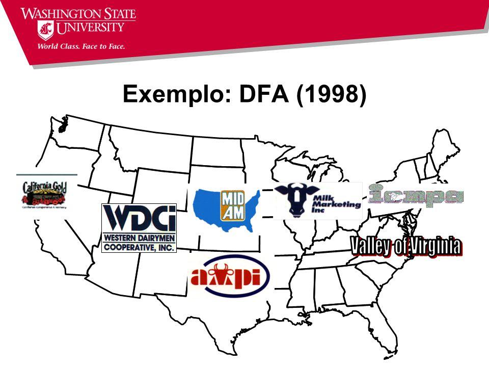 Consolidação nos EUA: 1992-2000 36 fusões 8 incorporações 4 reduziram captação 36 dissoluções 32 novas cooperativas