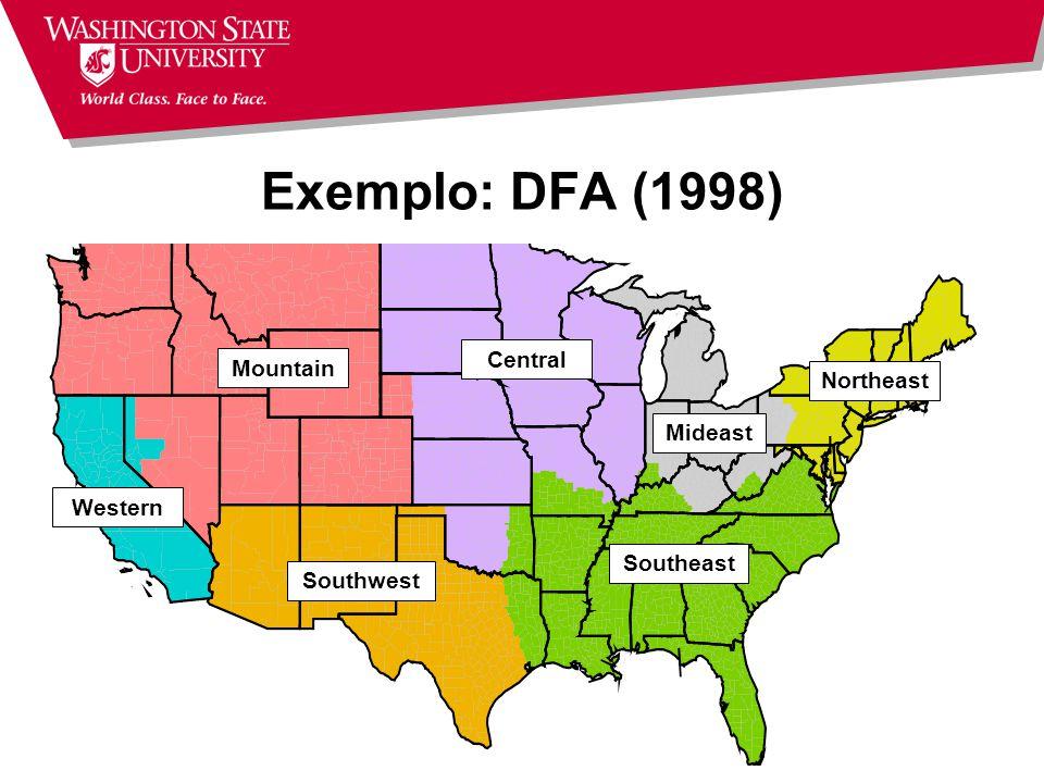 Exemplo: DFA (1998)