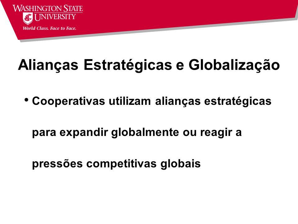 Alianças Estratégicas: Fatores Globalização Avanços tecnológicos Ganhos de eficiência Motivos estratégicos